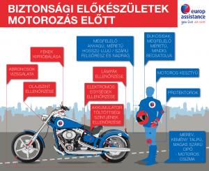 Europ_Assistance_AutoSOS_motoros_infografika_20140320